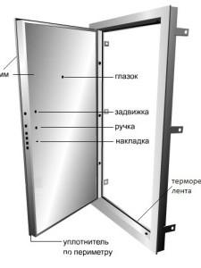 Бронированная дверь ДЗ-0-EI60